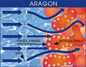 aragon-tech-sc