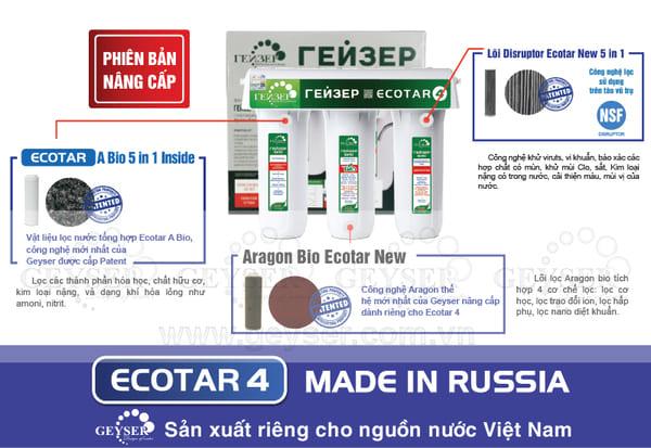 may loc nuoc ecotar nhap khau chinh hang