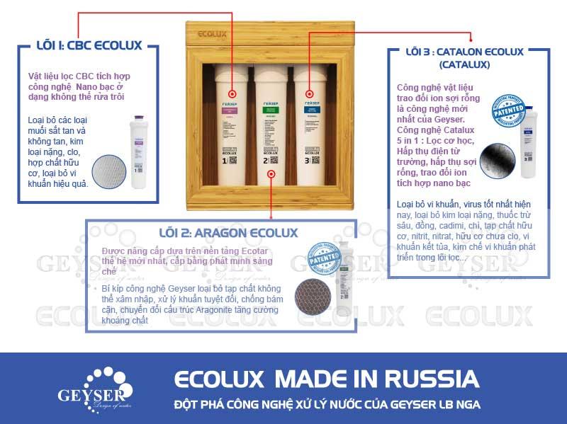 Cấu tạo công nghệ lõi lọc máy lọc nước Geyser Ecolux LB Nga chính hãng