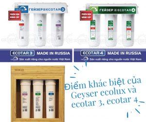 Sự khác biệt của máy lọc nước Geyser Ecolux A và Geyser Ecotar LB NGA