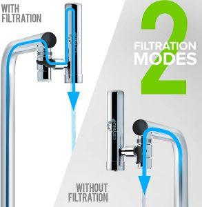 Geyser Euro - Thiết kế van 2 chiều cho nước lọc và nước không lọc thuận tiện cho việc sử dụng