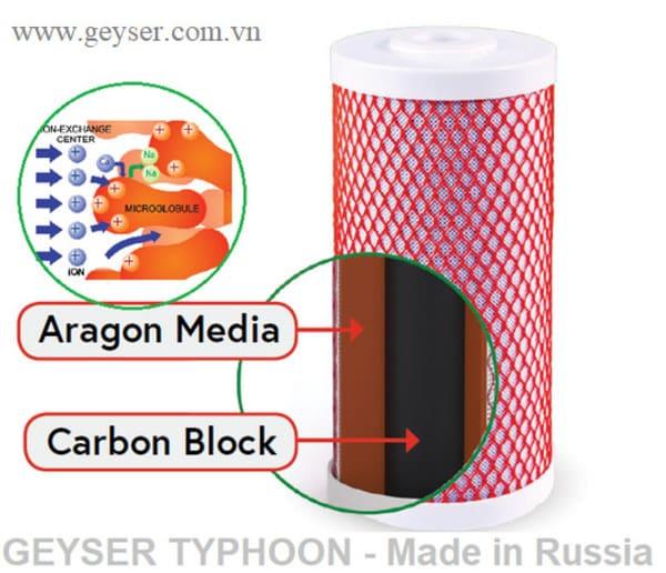 Công nghệ lõi lọc Geyser Typhoon 20BB HoReCa