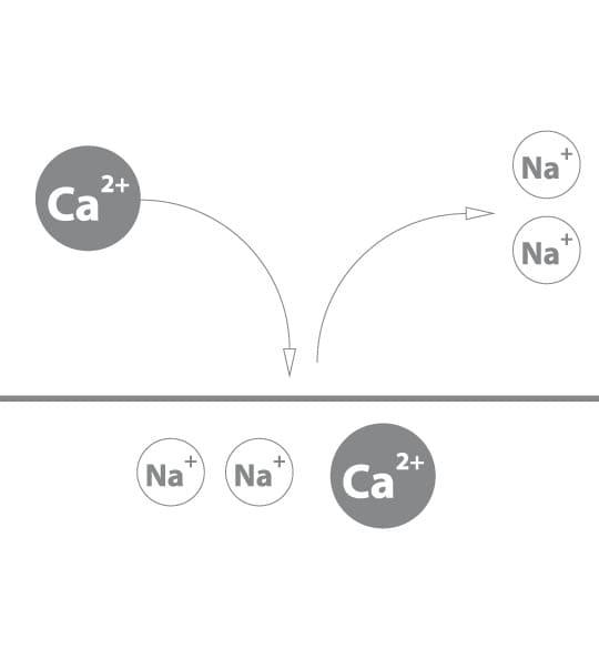 Công nghệ trao đổi ion