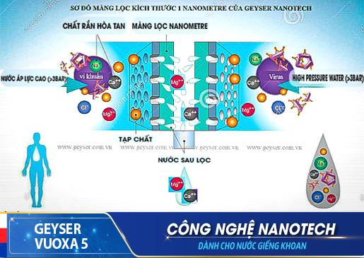 Khả năng lọc Máy lọc nước ion canxi Geyser Vuoxa 5(nanoTECH)