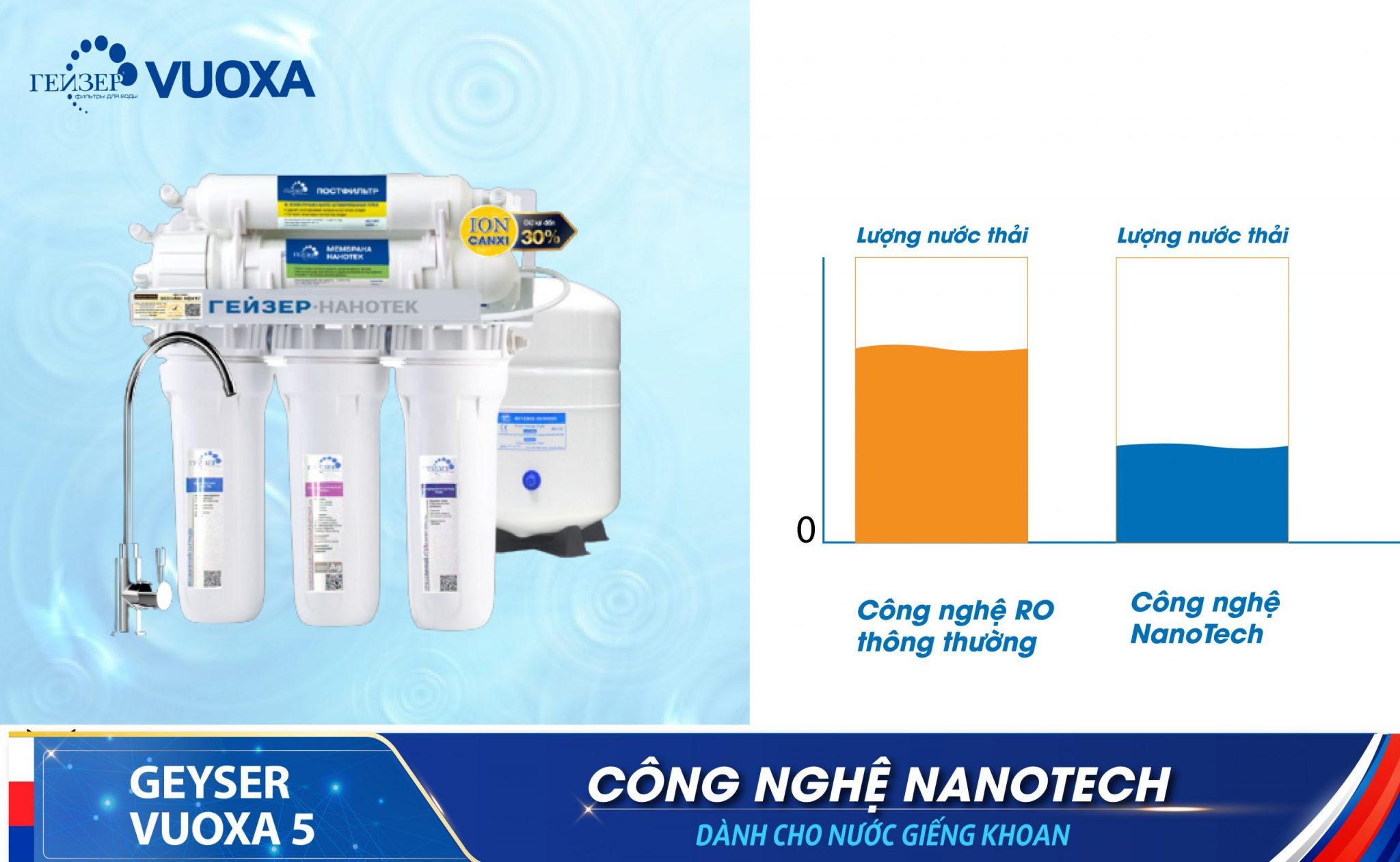 so sánh giữa 2 dòng máy lọc nước Geyser Vuoxa 5 và máy nước RO về lượng nước thải