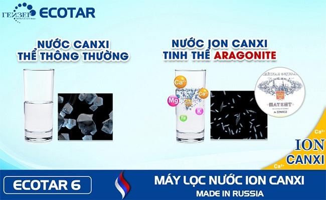 Công nghệ Aragonite của máy lọc nước Geyser Ecolux